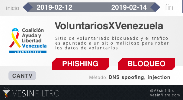 Phishing by Venezuelan government puts activists and internet users at risk. | Phishing impulsado por el gobierno de Venezuela pone en riesgo a activistas y usuarios de internet. feature image
